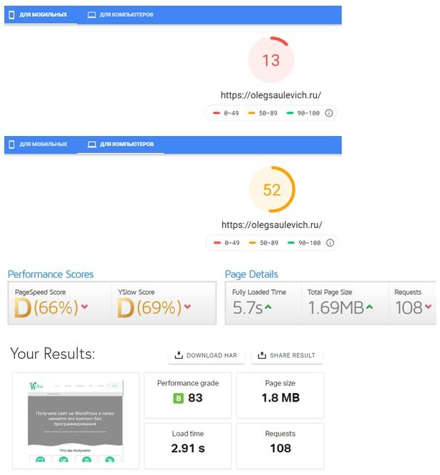Результаты после отключения Google Fonts